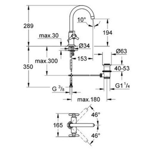 Двуръкохватков смесител GROHE ATRIO 21019000 размери