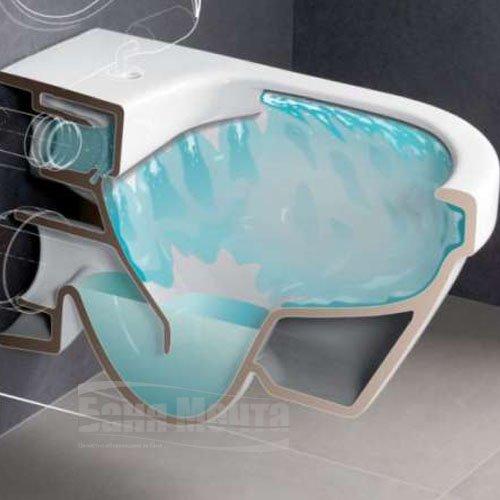 Окачена тоалетна VILLEROY & BOCH O NOVO DirectFlush_3