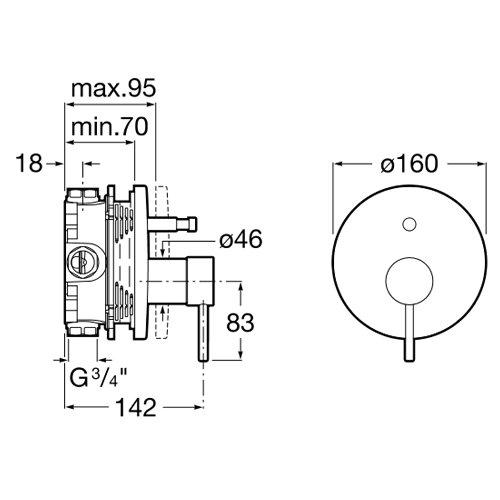 Смесител за вграждане за вана и душ с автоматичен превключвател LANTA A5A0B11C00 размери